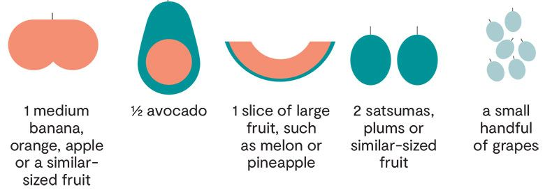 fresh fruits - what counts as a portion of fruit and vegetables