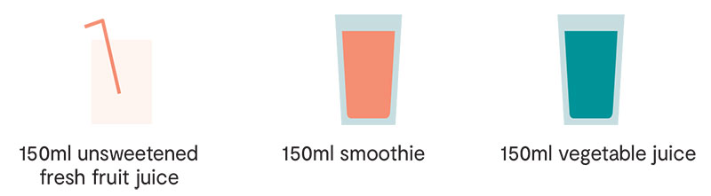 juices - what counts as a portion of fruit and vegetables