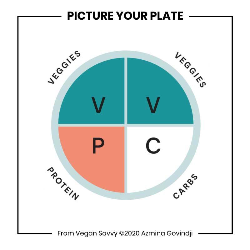 VVPC Plate Azmina Govindji
